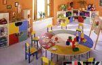 Эмоциональное развитие детей младшего дошкольного возраста: как создать психологический климат