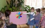 Особенности обучения детей раннего возраста: как правильно поставить задачу перед ребенком