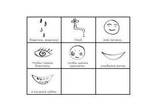 Мнемотаблицы для дошкольников в картинках: развиваем образное мышление